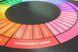 Consejos de marketing que debes seguir en tu negocio físico